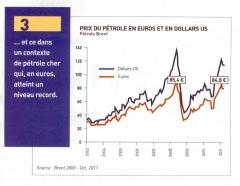 prospérité,euro,eurozone,protection,dollar_us,pétrole,brent,crise